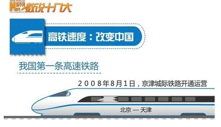 """<font color='#FF0000'>中国高铁率先领跑,""""</font>"""